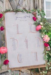 рассадка гостей идеальная свадьба 21 совет по организации